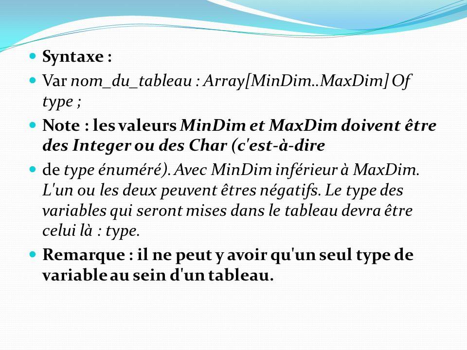 Syntaxe : Var nom_du_tableau : Array[MinDim..MaxDim] Of type ;